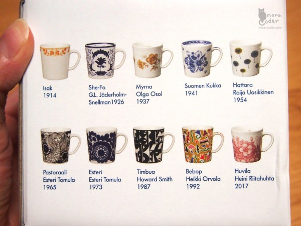 アラビア フィンランド独立100周年記念 10種類